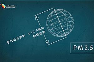 PM2.5教你学数学