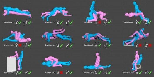 12种性爱方式危险指数大揭秘_健康快讯_奥一