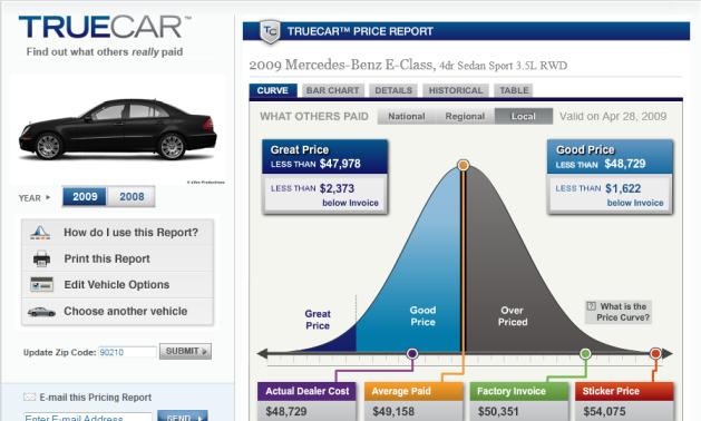 美国汽车比价网站TrueCar将IPO 预计融资1亿美元