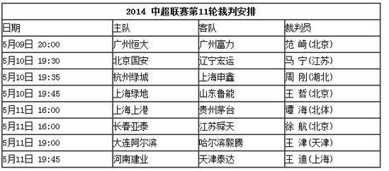 第11轮裁判:北京裁判执法广州德比 周刚解禁复出
