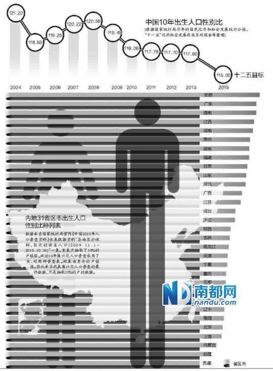 【严打】采血到香港鉴定胎儿性别成产业链