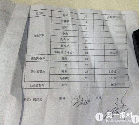 东莞酒店送礼名单曝光 扫黄被免公安副局长在列